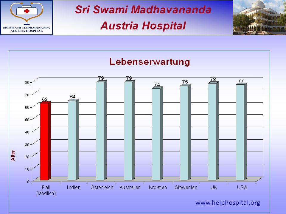 Sri Swami Madhavananda Austria Hospital www.helphospital.org