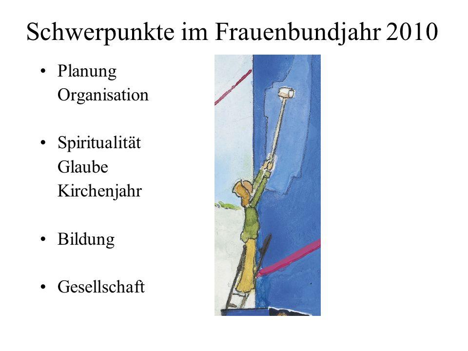 Schwerpunkte im Frauenbundjahr 2010 Planung Organisation Spiritualität Glaube Kirchenjahr Bildung Gesellschaft