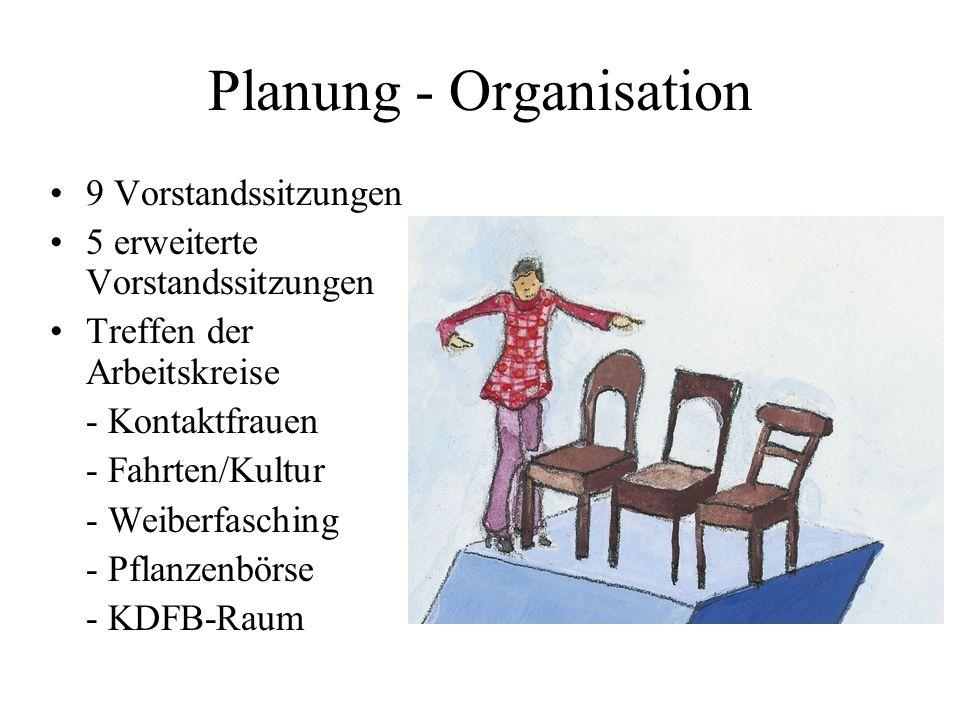Planung - Organisation 9 Vorstandssitzungen 5 erweiterte Vorstandssitzungen Treffen der Arbeitskreise - Kontaktfrauen - Fahrten/Kultur - Weiberfasching - Pflanzenbörse - KDFB-Raum