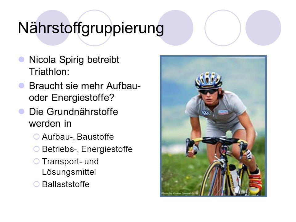 Nährstoffgruppierung Nicola Spirig betreibt Triathlon: Braucht sie mehr Aufbau- oder Energiestoffe? Die Grundnährstoffe werden in Aufbau-, Baustoffe B