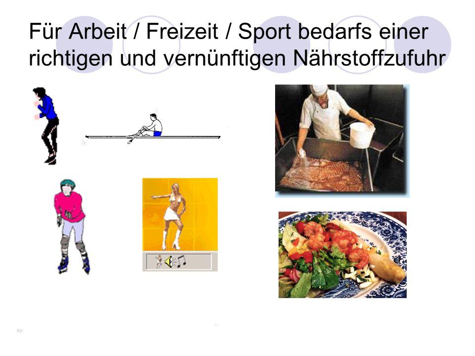 Für Arbeit / Freizeit / Sport bedarfs einer richtigen und vernünftigen Nährstoffzufuhr