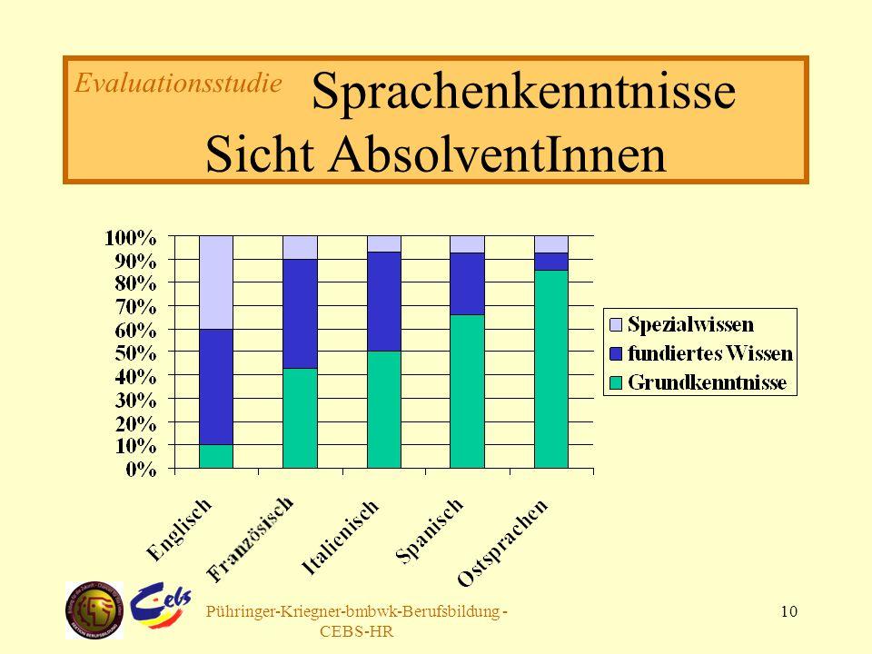 Arbeitsgruppe Pühringer-Kriegner-bmbwk-Berufsbildung - CEBS-HR 10 Sprachenkenntnisse Sicht AbsolventInnen Evaluationsstudie