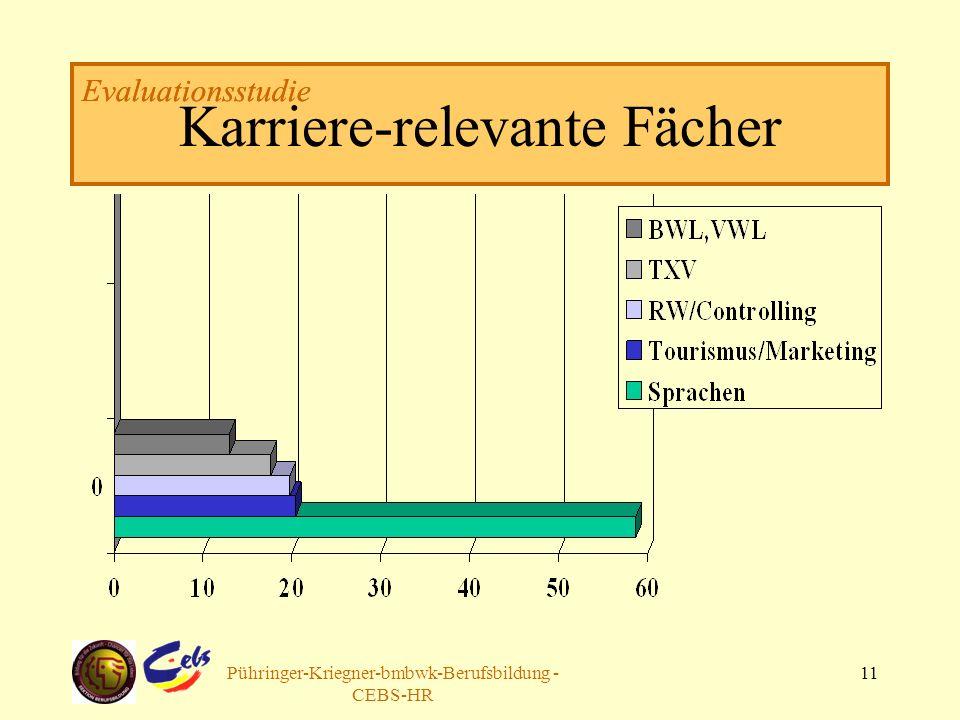 Arbeitsgruppe Pühringer-Kriegner-bmbwk-Berufsbildung - CEBS-HR 11 Karriere-relevante Fächer Evaluationsstudie