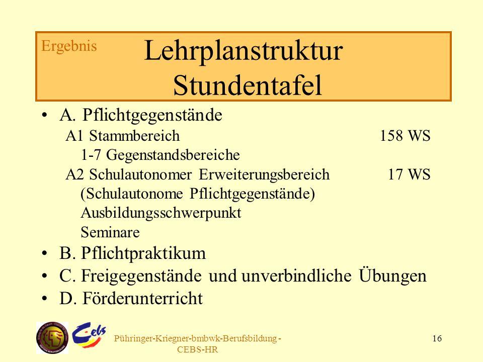 Pühringer-Kriegner-bmbwk-Berufsbildung - CEBS-HR 16 Lehrplanstruktur Stundentafel A. Pflichtgegenstände A1 Stammbereich158 WS 1-7 Gegenstandsbereiche