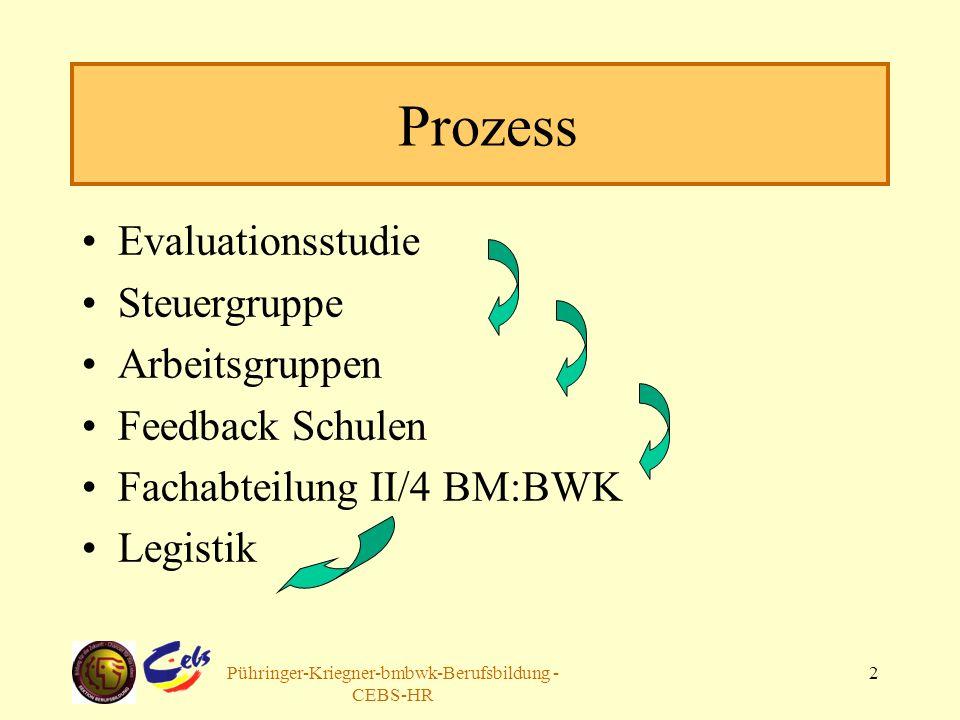 Arbeitsgruppe Pühringer-Kriegner-bmbwk-Berufsbildung - CEBS-HR 2 Prozess Evaluationsstudie Steuergruppe Arbeitsgruppen Feedback Schulen Fachabteilung II/4 BM:BWK Legistik