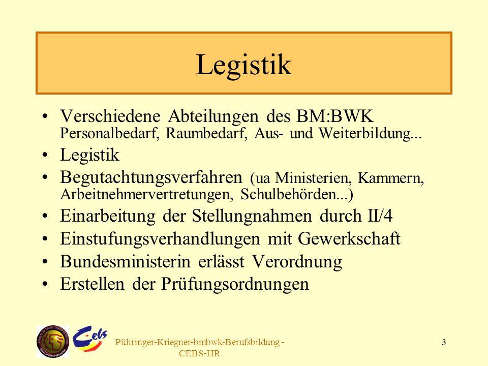 Arbeitsgruppe Pühringer-Kriegner-bmbwk-Berufsbildung - CEBS-HR 3 Legistik Verschiedene Abteilungen des BM:BWK Personalbedarf, Raumbedarf, Aus- und Wei