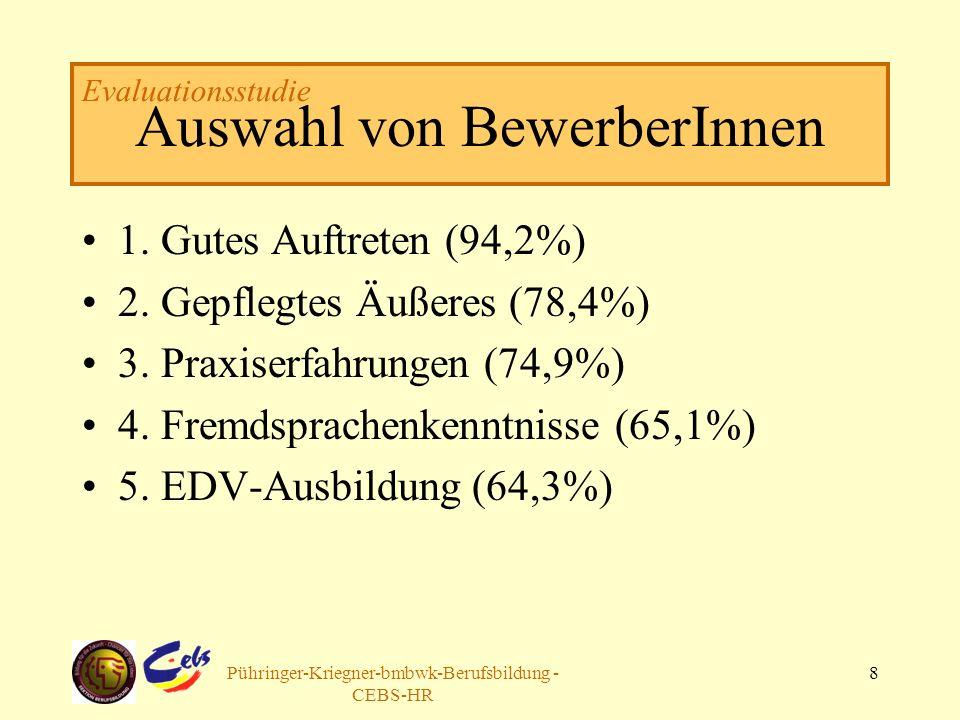 Arbeitsgruppe Pühringer-Kriegner-bmbwk-Berufsbildung - CEBS-HR 8 Auswahl von BewerberInnen 1. Gutes Auftreten (94,2%) 2. Gepflegtes Äußeres (78,4%) 3.