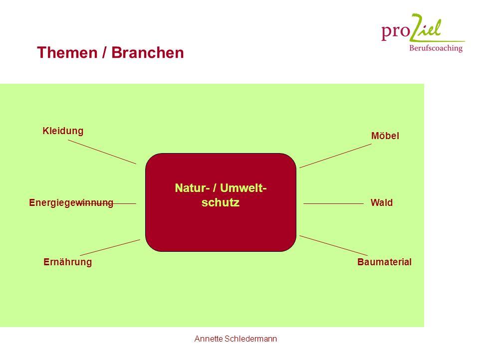 Annette Schledermann Themen / Branchen Möbel Wald BaumaterialErnährung Energiegewinnung Kleidung Natur- / Umwelt- schutz
