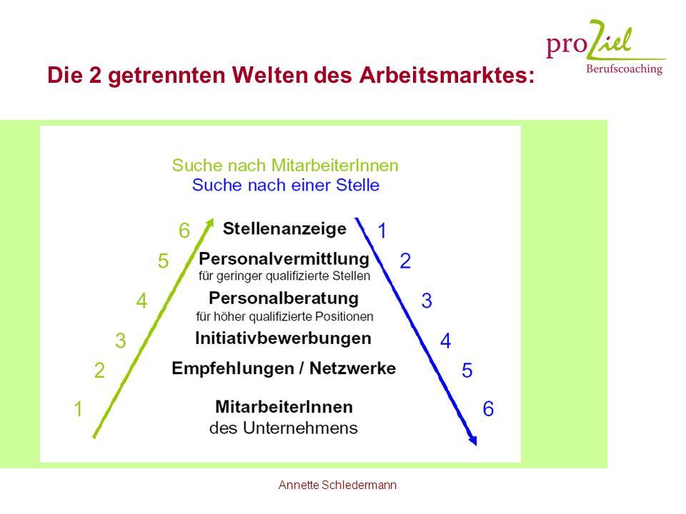 Annette Schledermann Die 2 getrennten Welten des Arbeitsmarktes: