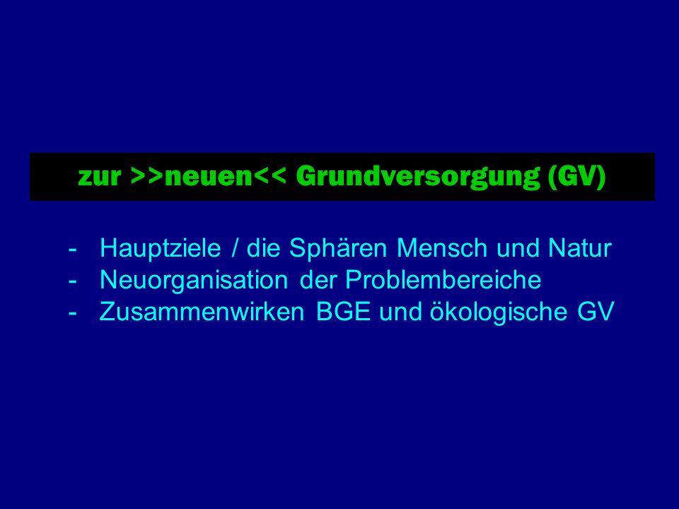zur >>neuen<< Grundversorgung (GV) - Hauptziele / die Sphären Mensch und Natur - Neuorganisation der Problembereiche - Zusammenwirken BGE und ökologis