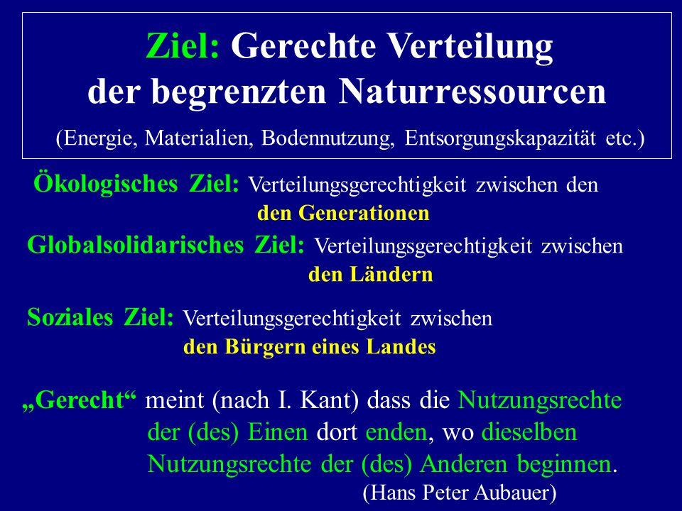 Ziel: Gerechte Verteilung der begrenzten Naturressourcen (Energie, Materialien, Bodennutzung, Entsorgungskapazität etc.) Ökologisches Ziel: Verteilung