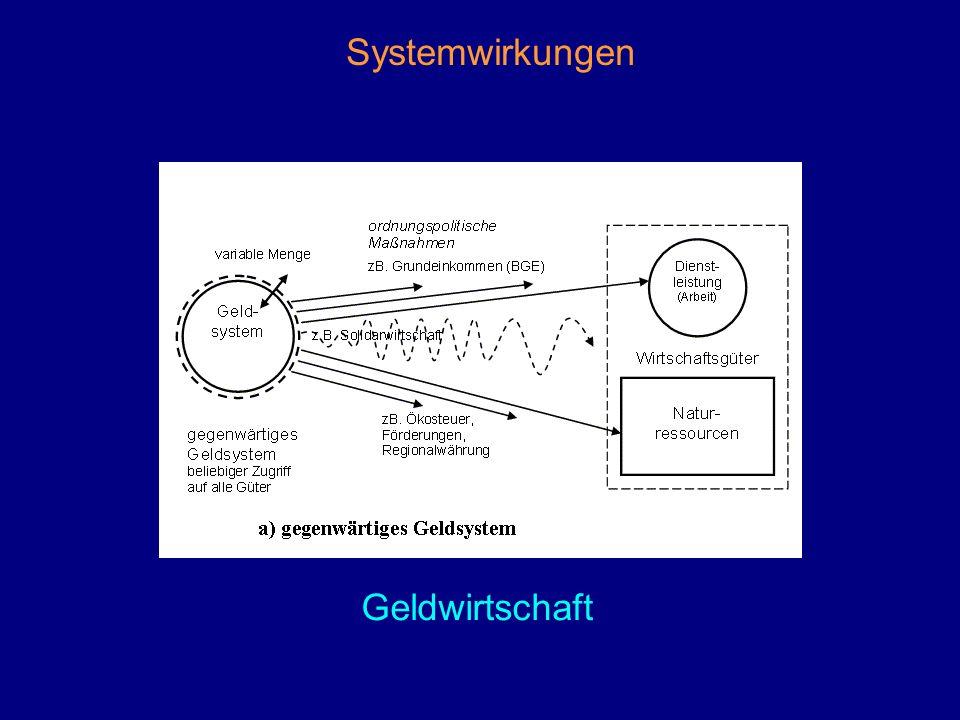 Geldwirtschaft Systemwirkungen