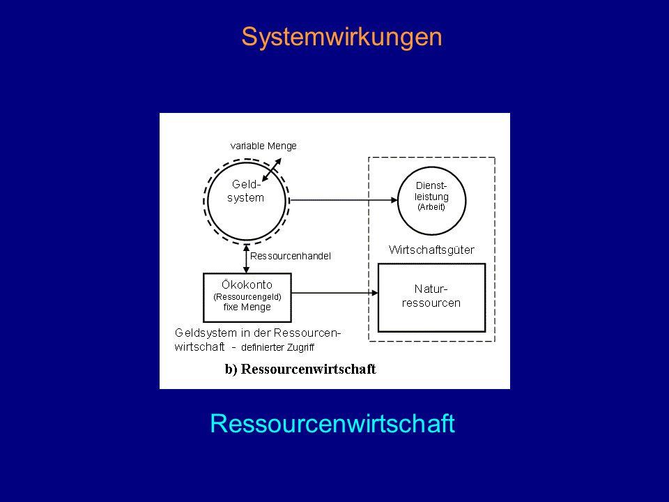 Ressourcenwirtschaft Systemwirkungen
