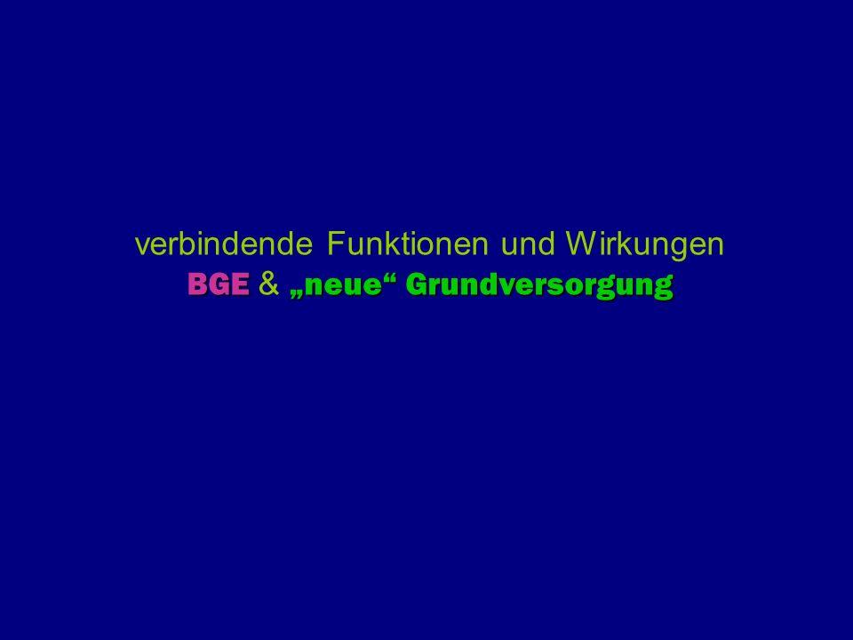 verbindende Funktionen und Wirkungen BGE neue Grundversorgung BGE & neue Grundversorgung
