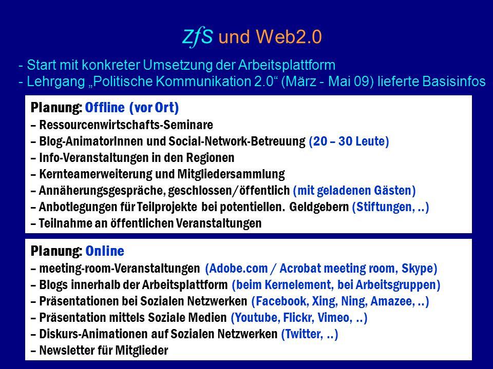 Z f S und Web2.0 Planung: Offline(vor Ort) – Ressourcenwirtschafts-Seminare – Blog-AnimatorInnen und Social-Network-Betreuung (20 – 30 Leute) – Info-V