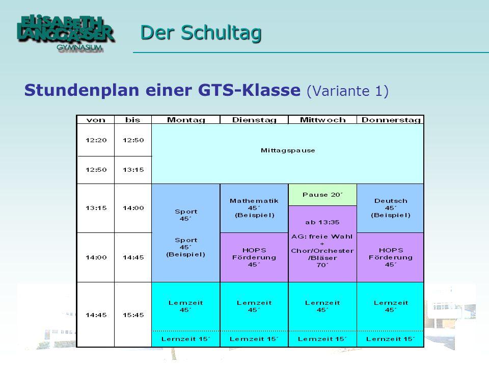 Stundenplan einer GTS-Klasse (Variante 1) Der Schultag