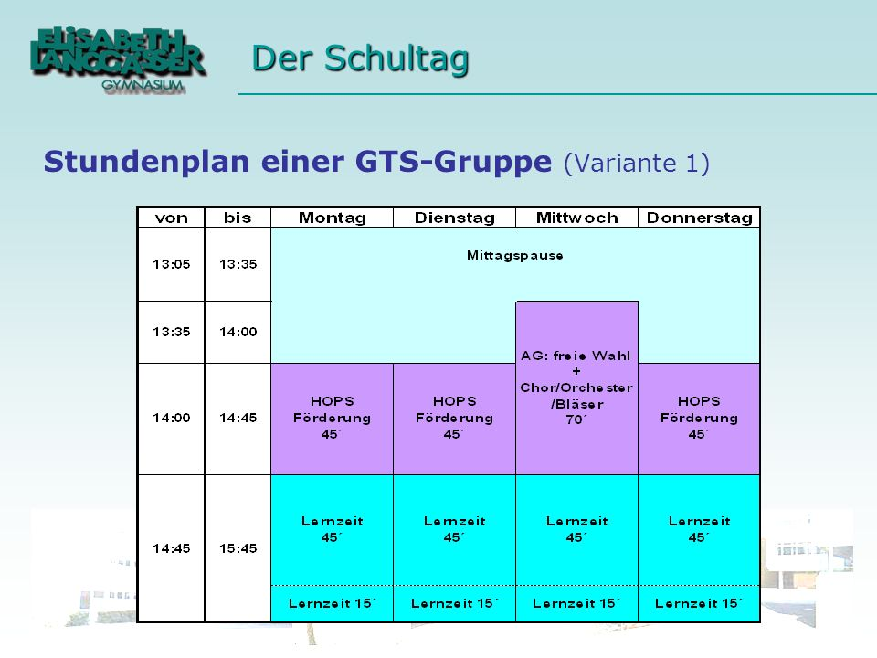 Der Schultag Stundenplan einer GTS-Gruppe (Variante 1)