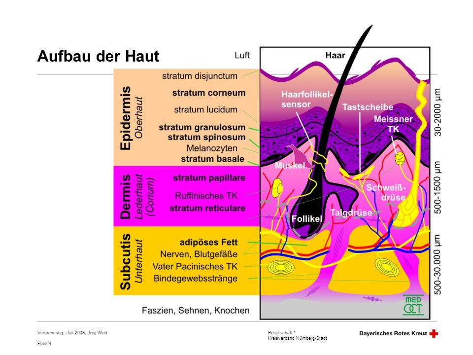 Bereitschaft 1 Kreisverband Nürnberg-Stadt Folie 15 Verbrennung, Juli 2008, Jörg Weik Verbrennung Eine Verbrennungsverletzung, die ein bestimmtes Maß überschreitet, hat nicht nur örtlich begrenzte Konsequenzen!.