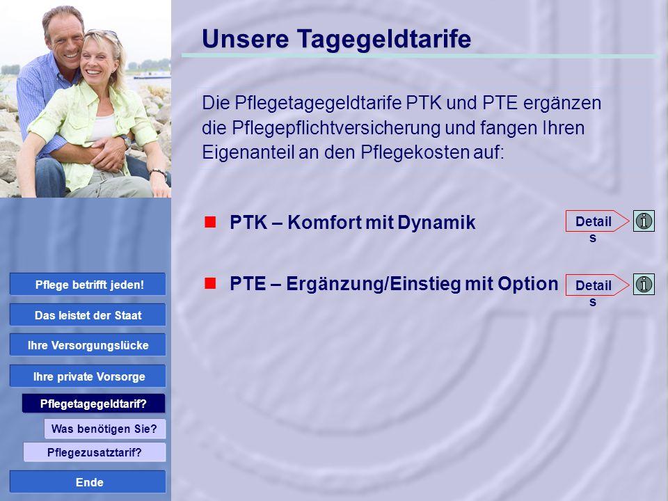 Ende Unsere Tagegeldtarife PTK – Komfort mit Dynamik PTE – Ergänzung/Einstieg mit Option Detail s Die Pflegetagegeldtarife PTK und PTE ergänzen die Pf