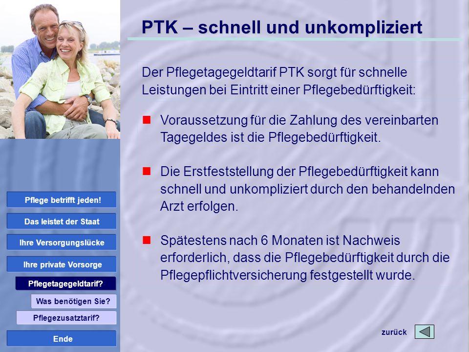 Ende PTK – schnell und unkompliziert Der Pflegetagegeldtarif PTK sorgt für schnelle Leistungen bei Eintritt einer Pflegebedürftigkeit: Voraussetzung f
