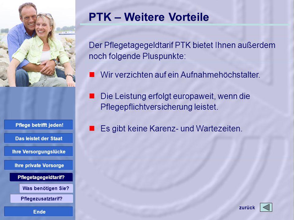 Ende PTK – Weitere Vorteile Der Pflegetagegeldtarif PTK bietet Ihnen außerdem noch folgende Pluspunkte: Wir verzichten auf ein Aufnahmehöchstalter. Di