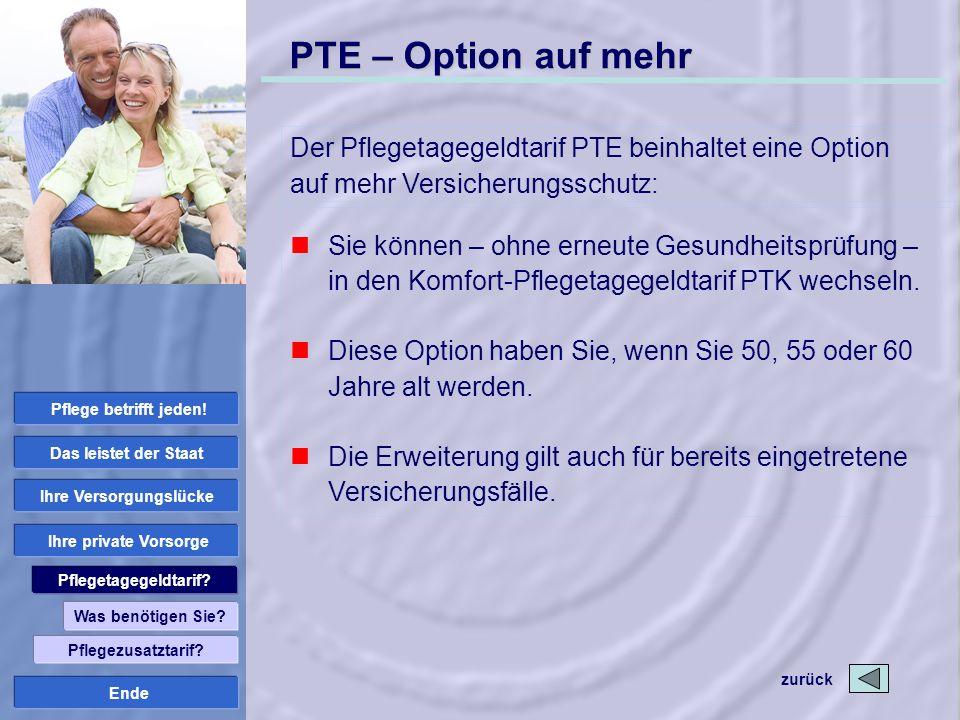 Ende PTE – Option auf mehr Der Pflegetagegeldtarif PTE beinhaltet eine Option auf mehr Versicherungsschutz: Sie können – ohne erneute Gesundheitsprüfu