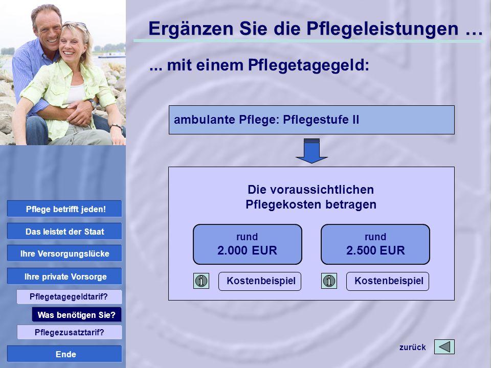 Ende ambulante Pflege: Pflegestufe II rund 2.000 EUR Die voraussichtlichen Pflegekosten betragen rund 2.500 EUR Kostenbeispiel zurück Ergänzen Sie die
