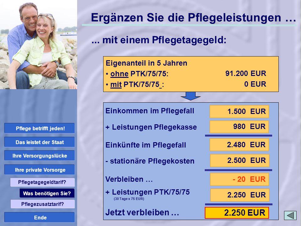 Ende 2.250 EUR ambulante Pflege: Pflegestufe II Pflegekosten Pflegedienst: 2.500 EUR Ergänzen Sie die Pflegeleistungen … 1.500 EUR 2.480 EUR 980 EUR 2