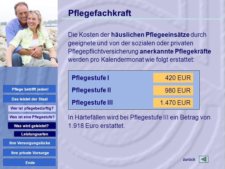 EndePflegefachkraft Die Kosten der häuslichen Pflegeeinsätze durch geeignete und von der sozialen oder privaten Pflegepflichtversicherung anerkannte P