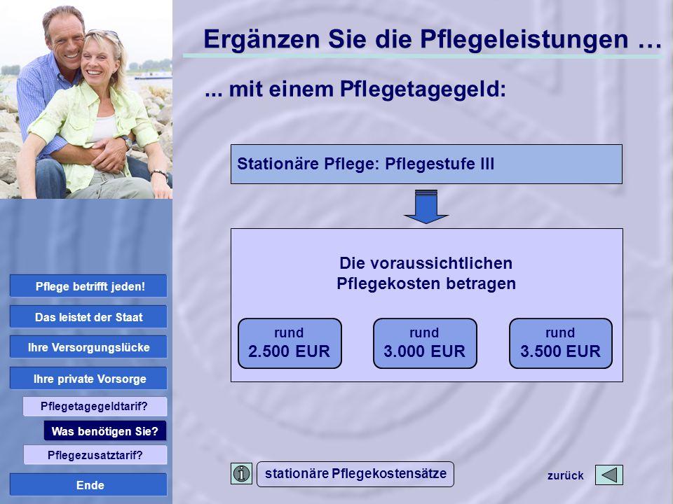 Ende stationäre Pflegekostensätze Stationäre Pflege: Pflegestufe III Ergänzen Sie die Pflegeleistungen … zurück rund 3.000 EUR Die voraussichtlichen P