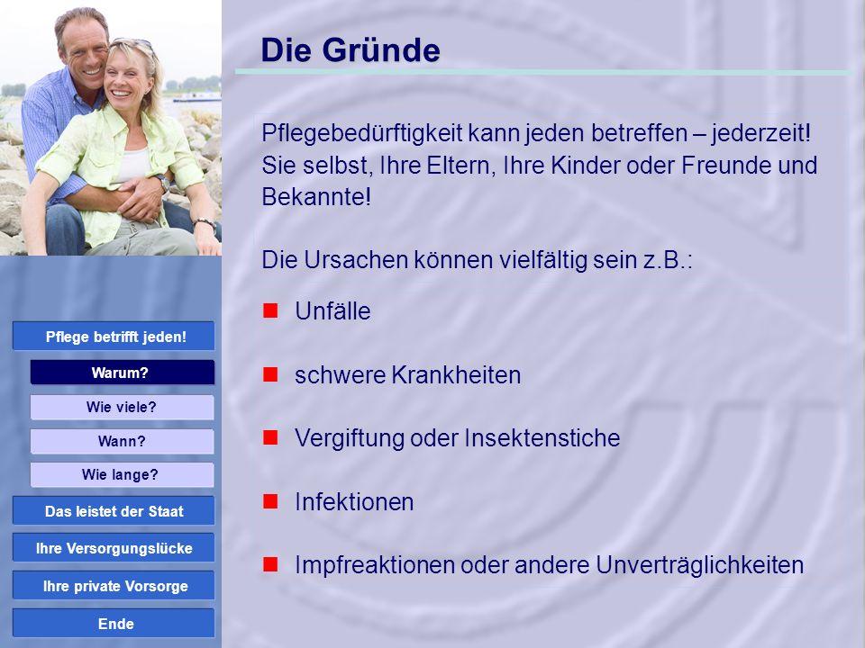 Ende Einkommen im Pflegefall + Leistungen Pflegekasse Einkünfte im Pflegefall 1.500 EUR 2.480 EUR 980 EUR – ambulante Pflegekosten 2.500 EUR Verbleiben...
