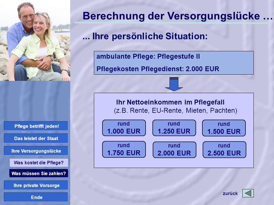 Ende rund 1.000 EUR Ihr Nettoeinkommen im Pflegefall (z.B. Rente, EU-Rente, Mieten, Pachten) rund 1.250 EUR rund 1.750 EUR rund 2.000 EUR ambulante Pf