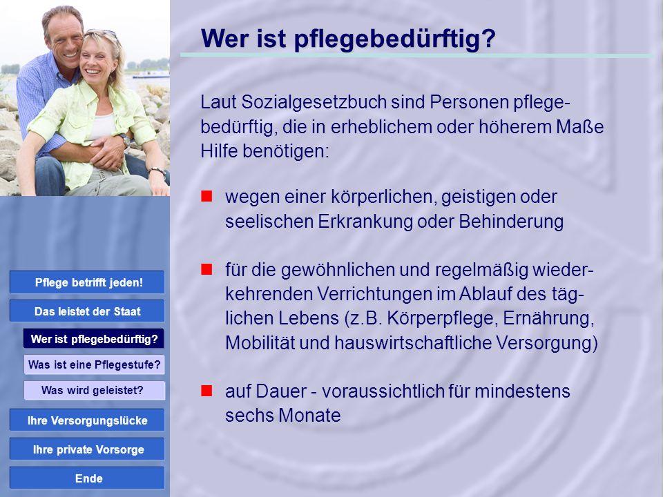 Ende 2.780 EUR ambulante Pflege: Pflegestufe II Pflegekosten Pflegedienst: 2.000 EUR Ergänzen Sie die Pflegeleistungen … 2.000 EUR 2.980 EUR 980 EUR 2.000 EUR 980 EUR Was benötigen Sie.