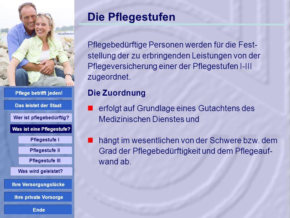 Ende Einkommen im Pflegefall + Leistungen Pflegekasse Einkünfte im Pflegefall 2.000 EUR 3.470 EUR 1.470 EUR – Stationäre Pflegekosten 2.500 EUR Verbleiben...