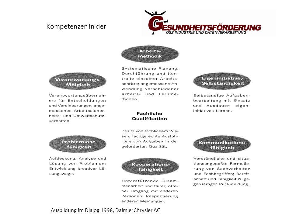 Ausbildung im Dialog 1998, DaimlerChrysler AG