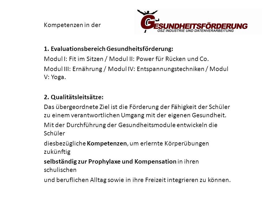 1. Evaluationsbereich Gesundheitsförderung: Modul I: Fit im Sitzen / Modul II: Power für Rücken und Co. Modul III: Ernährung / Modul IV: Entspannungst