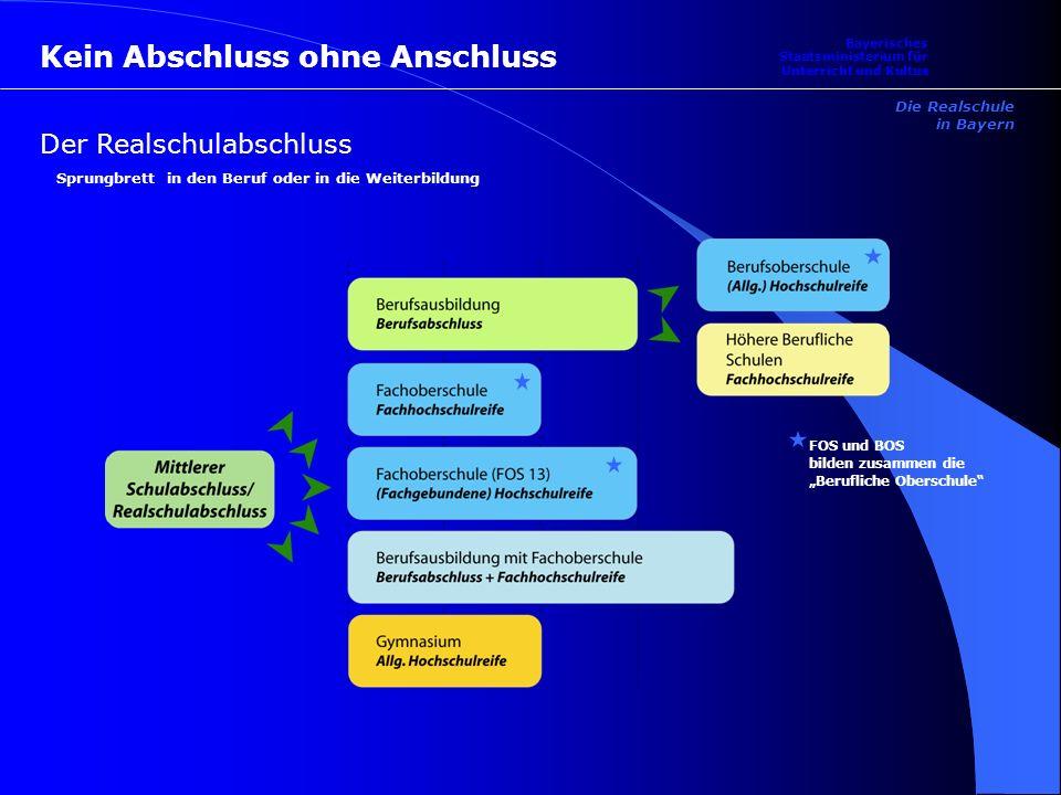 FOS und BOS bilden zusammen die Berufliche Oberschule Kein Abschluss ohne Anschluss Die Realschule in Bayern Bayerisches Staatsministerium für Unterri