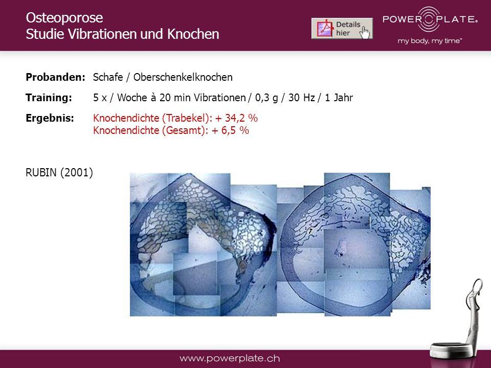 Copyright Power Plate Deutschland Probanden:Schafe / Oberschenkelknochen Training: 5 x / Woche à 20 min Vibrationen / 0,3 g / 30 Hz / 1 Jahr Ergebnis:Knochendichte (Trabekel): + 34,2 % Knochendichte (Gesamt): + 6,5 % RUBIN (2001) Osteoporose Studie Vibrationen und Knochen