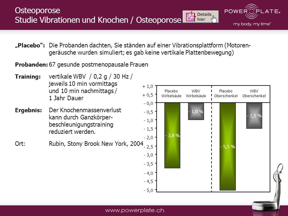 Copyright Power Plate Deutschland Placebo: Die Probanden dachten, Sie ständen auf einer Vibrationsplattform (Motoren- geräusche wurden simuliert; es gab keine vertikale Plattenbewegung) Probanden: 67 gesunde postmenopausale Frauen Training: vertikale WBV / 0,2 g / 30 Hz / jeweils 10 min vormittags und 10 min nachmittags / 1 Jahr Dauer Ergebnis: Der Knochenmassenverlust kann durch Ganzkörper- beschleunigungstraining reduziert werden.