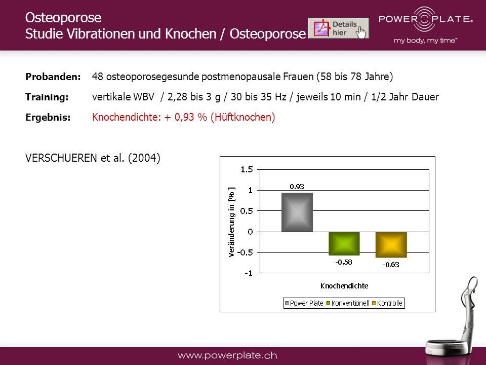 Copyright Power Plate Deutschland Probanden: 48 osteoporosegesunde postmenopausale Frauen (58 bis 78 Jahre) Training: vertikale WBV / 2,28 bis 3 g / 30 bis 35 Hz / jeweils 10 min / 1/2 Jahr Dauer Ergebnis: Knochendichte: + 0,93 % (Hüftknochen) VERSCHUEREN et al.