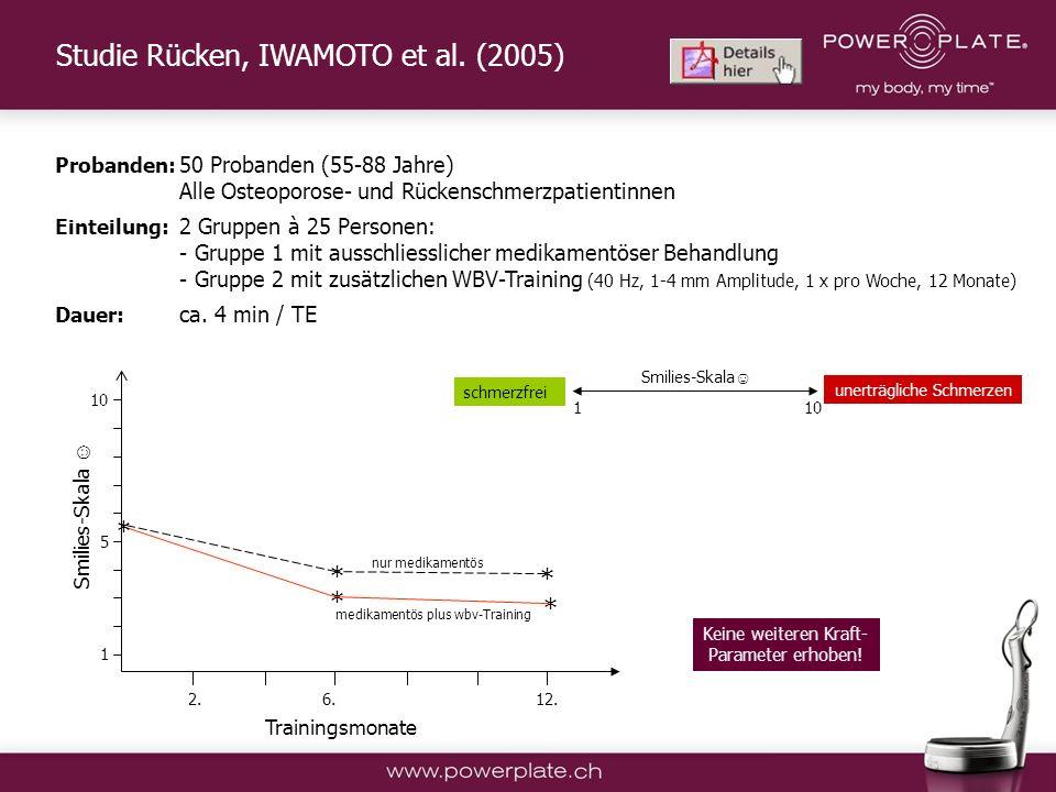 Copyright Power Plate Deutschland 6.12.