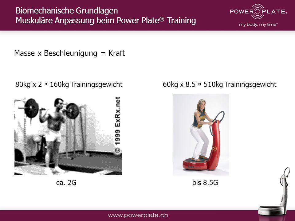Copyright Power Plate Deutschland 80kg x 2 ͌ 160kg Trainingsgewicht60kg x 8.5 ͌ 510kg Trainingsgewicht Masse x Beschleunigung = Kraft Biomechanische Grundlagen Muskuläre Anpassung beim Power Plate ® Training ca.
