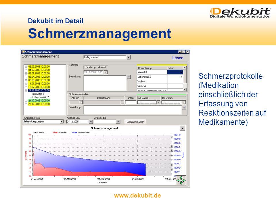 www.dekubit.de Dekubit im Detail Ernährungszustand Erfassung des Ernährungszustands des Patienten als Basis einer individuellen wundbezogenen Ernährun