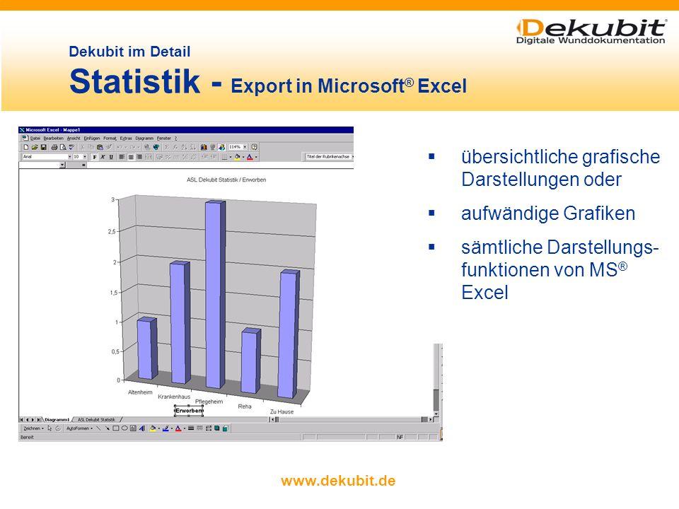 www.dekubit.de Dekubit im Detail Statistik - Ausgabe in ein Berichtsfenster tabellarische Darstellung Abfragen können gespeichert und jederzeit wieder
