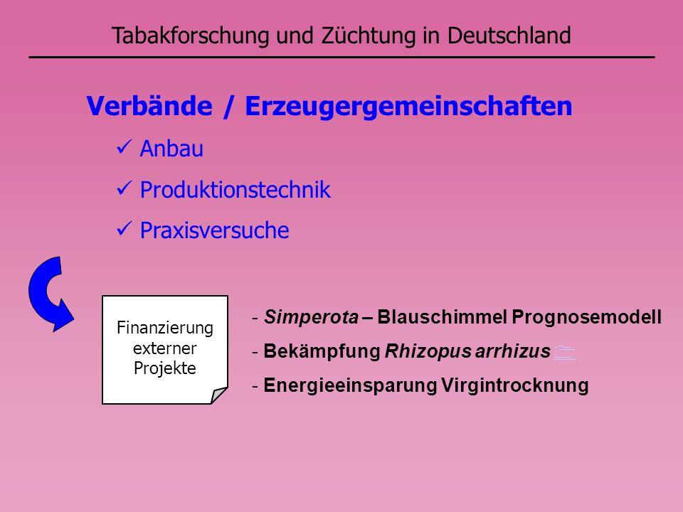 Tabakforschung und Züchtung in Deutschland Finanzierung externer Projekte - Simperota – Blauschimmel Prognosemodell - Bekämpfung Rhizopus arrhizus - Energieeinsparung Virgintrocknung Verbände / Erzeugergemeinschaften Anbau Produktionstechnik Praxisversuche