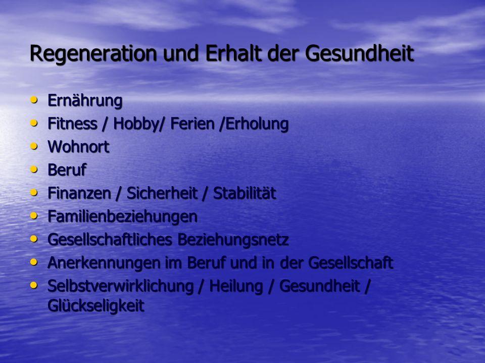 Regeneration und Erhalt der Gesundheit Ernährung Ernährung Fitness / Hobby/ Ferien /Erholung Fitness / Hobby/ Ferien /Erholung Wohnort Wohnort Beruf B