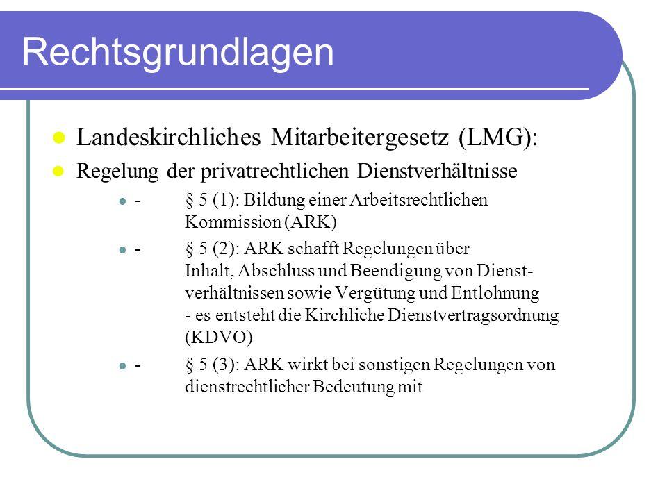Rechtsgrundlagen Landeskirchliches Mitarbeitergesetz (LMG): Regelung der privatrechtlichen Dienstverhältnisse -§ 5 (1): Bildung einer Arbeitsrechtlich