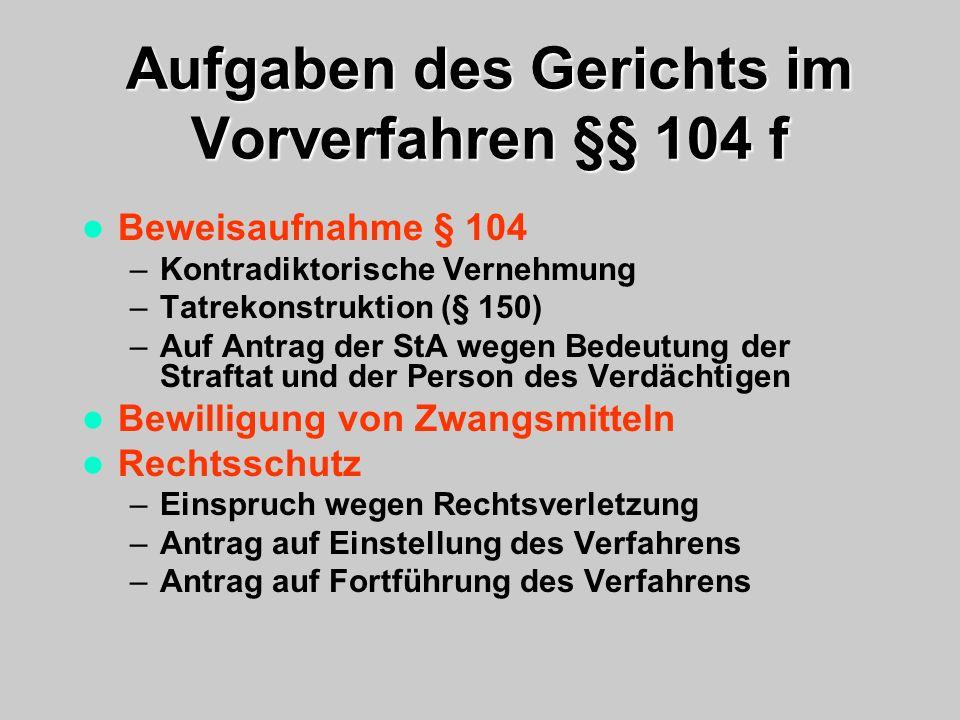 Aufgaben des Gerichts im Vorverfahren §§ 104 f Beweisaufnahme § 104 –Kontradiktorische Vernehmung –Tatrekonstruktion (§ 150) –Auf Antrag der StA wegen