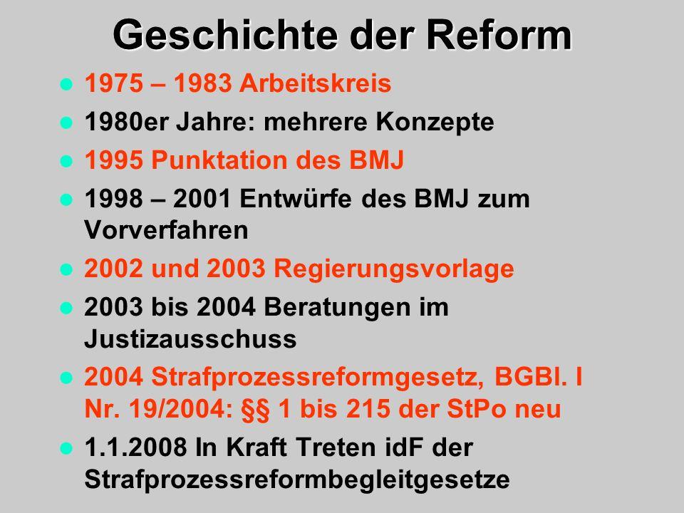 Geschichte der Reform 1975 – 1983 Arbeitskreis 1980er Jahre: mehrere Konzepte 1995 Punktation des BMJ 1998 – 2001 Entwürfe des BMJ zum Vorverfahren 20