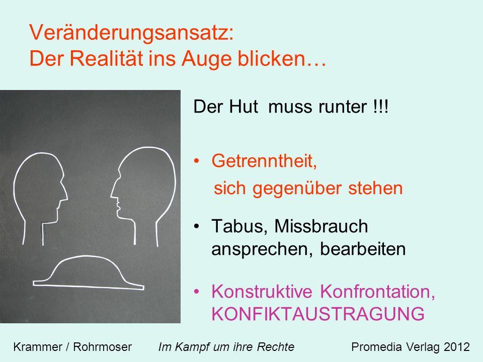 Veränderungsansatz: Der Realität ins Auge blicken… Der Hut muss runter !!.